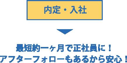内定・入社